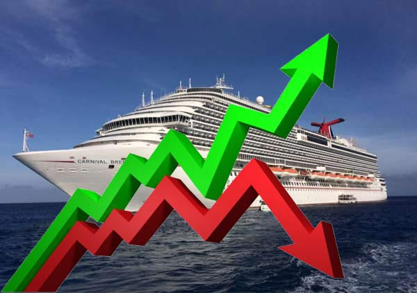 Top List Best And Worst Cruise Lines USPH Scores For - Worst cruise ship accidents
