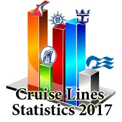 Cruise Industry Analysis
